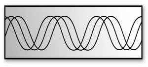 LED Light waves 2 (3 sinusoidal waves at the same frequency, but out of phase)